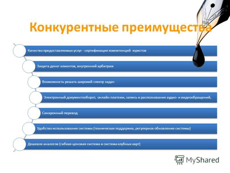 Качество предоставляемых услуг - сертификация компетенций юристов Защита денег клиентов, внутренний арбитраж Возможность решать широкий спектр задач Э
