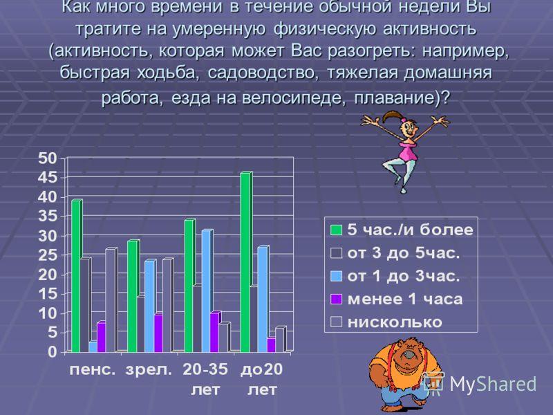 Как много времени в течение обычной недели Вы тратите на умеренную физическую активность (активность, которая может Вас разогреть: например, быстрая ходьба, садоводство, тяжелая домашняя работа, езда на велосипеде, плавание)?