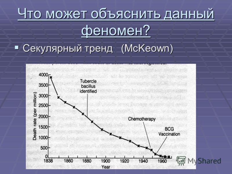 Секулярный тренд (McKeown) Секулярный тренд (McKeown) Что может объяснить данный феномен?