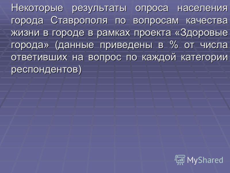 Некоторые результаты опроса населения города Ставрополя по вопросам качества жизни в городе в рамках проекта «Здоровые города» (данные приведены в % от числа ответивших на вопрос по каждой категории респондентов) Некоторые результаты опроса населения