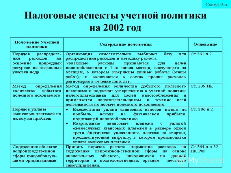 Налоговые аспекты учетной политики на 2002 год Схема 9-д