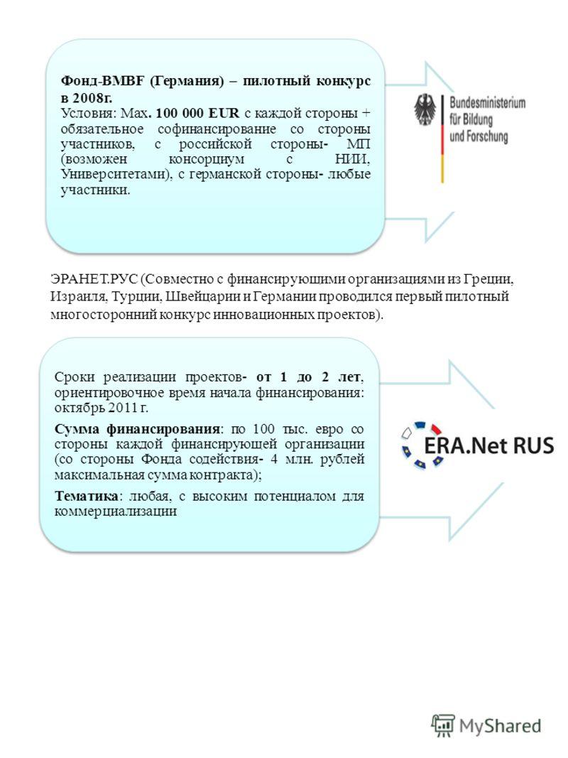 Фонд-BMBF (Германия) – пилотный конкурс в 2008г. Условия: Max. 100 000 EUR c каждой стороны + обязательное софинансирование со стороны участников, с российской стороны- МП (возможен консорциум с НИИ, Университетами), с германской стороны- любые участ