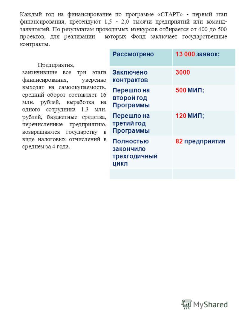 Предприятия, закончившие все три этапа финансирования, уверенно выходят на самоокупаемость, средний оборот составляет 16 млн. рублей, выработка на одного сотрудника 1,3 млн. рублей, бюджетные средства, перечисленные предприятию, возвращаются государс
