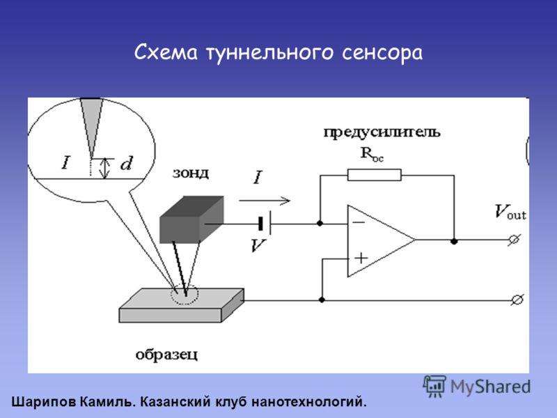Схема туннельного сенсора Шарипов Камиль. Казанский клуб нанотехнологий.