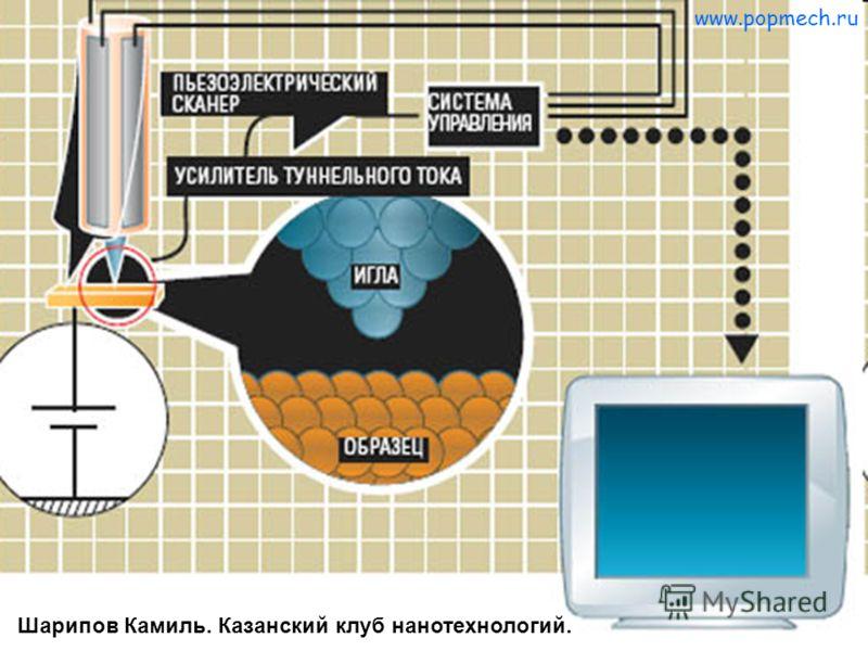 www.popmech.ru Шарипов Камиль. Казанский клуб нанотехнологий.
