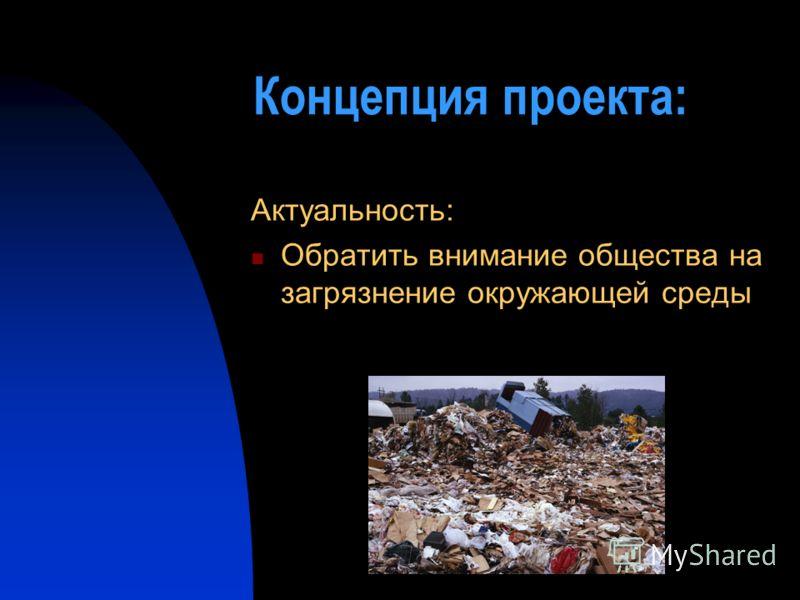 Концепция проекта: Актуальность: Обратить внимание общества на загрязнение окружающей среды