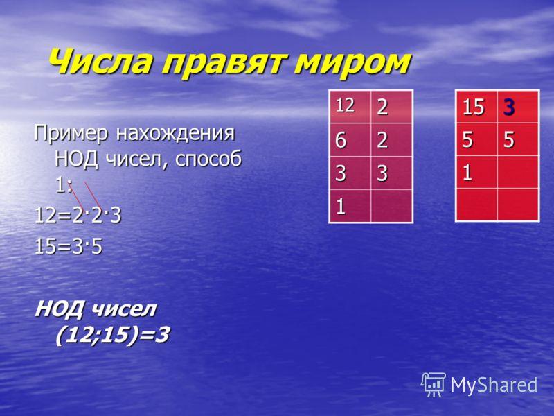 Числа правят миром Числа правят миром Пример нахождения НОД чисел, способ 1: 12=2·2·3 15=3·5 НОД чисел (12;15)=3 122 62 33 115355 115355 1