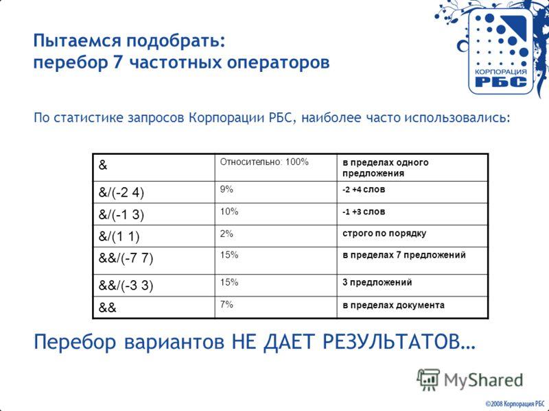 Пытаемся подобрать: перебор 7 частотных операторов По статистике запросов Корпорации РБС, наиболее часто использовались: Перебор вариантов НЕ ДАЕТ РЕЗУЛЬТАТОВ… & Относительно: 100%в пределах одного предложения &/(-2 4) 9% -2 +4 слов &/(-1 3) 10% -1 +