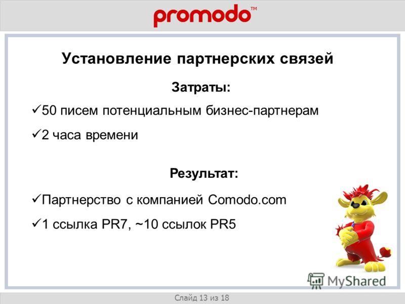 v Слайд 13 из 18 Установление партнерских связей Результат: Затраты: 50 писем потенциальным бизнес-партнерам 2 часа времени Партнерство с компанией Comodo.com 1 ссылка PR7, ~10 ссылок PR5