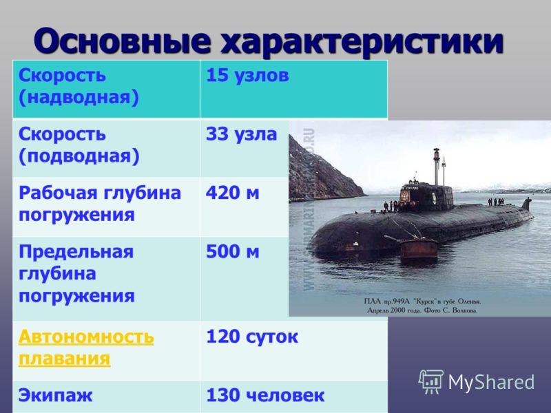 Основные характеристики Скорость (надводная) 15 узлов Скорость (подводная) 33 узла Рабочая глубина погружения 420 м Предельная глубина погружения 500 м Автономность плавания 120 суток Экипаж130 человек