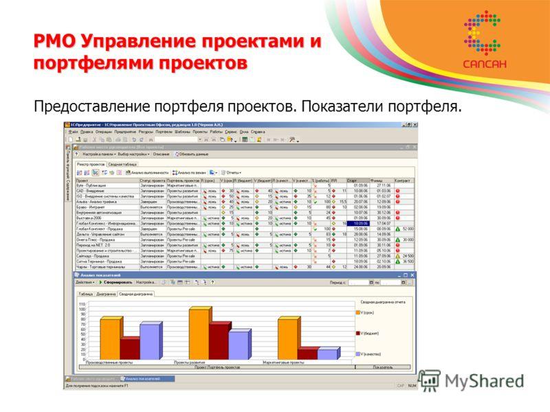 PMO Управление проектами и портфелями проектов Предоставление портфеля проектов. Показатели портфеля.
