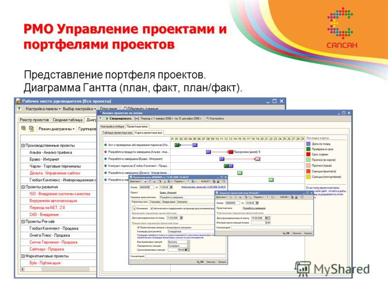 PMO Управление проектами и портфелями проектов Представление портфеля проектов. Диаграмма Гантта (план, факт, план/факт).
