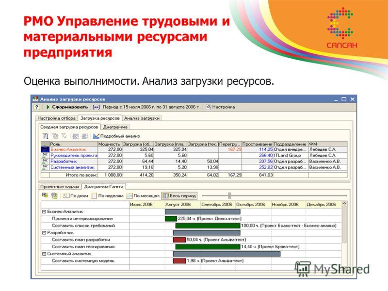 PMO Управление трудовыми и материальными ресурсами предприятия Оценка выполнимости. Анализ загрузки ресурсов.