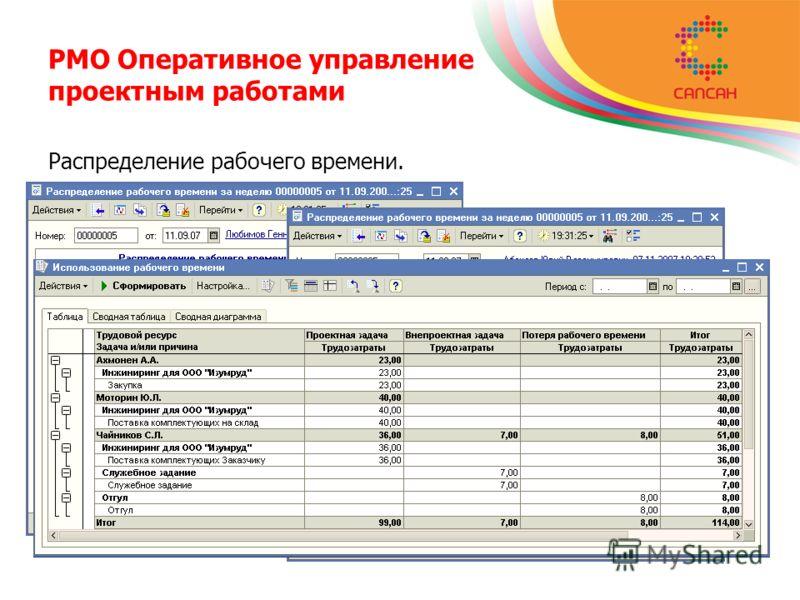 PMO Оперативное управление проектным работами Распределение рабочего времени.