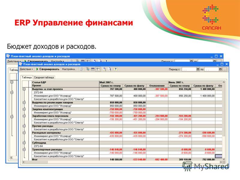 ERP Управление финансами Бюджет доходов и расходов.