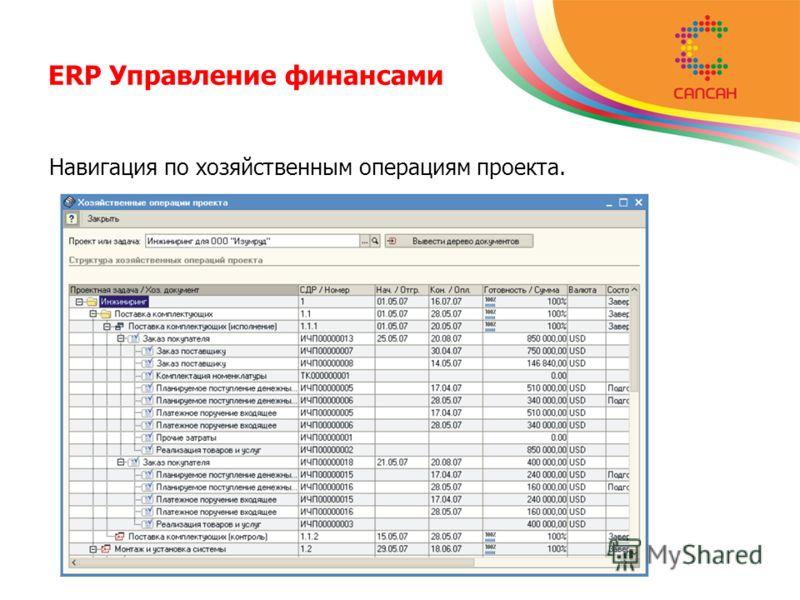 ERP Управление финансами Навигация по хозяйственным операциям проекта.