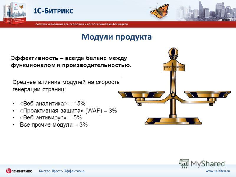 Модули продукта Эффективность – всегда баланс между функционалом и производительностью. Среднее влияние модулей на скорость генерации страниц: «Веб-аналитика» – 15% «Проактивная защита» (WAF) – 3% «Веб-антивирус» – 5% Все прочие модули – 3%