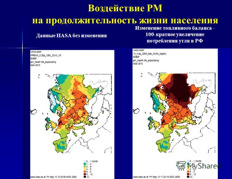 Воздействие PM на продолжительность жизни населения Изменение топливного баланса - 100-кратное увеличение потребления угля в РФ Данные IIASA без изменения