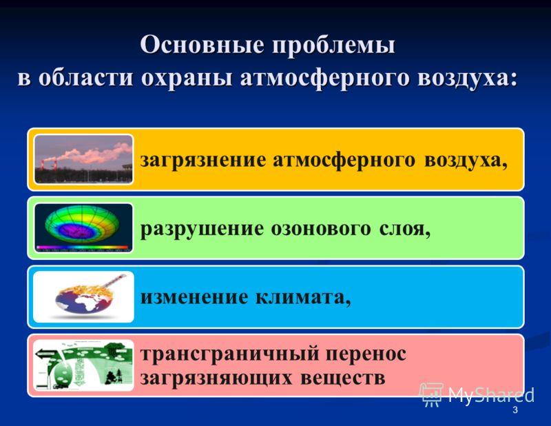 Основные проблемы в области охраны атмосферного воздуха: загрязнение атмосферного воздуха, разрушение озонового слоя, изменение климата, трансграничный перенос загрязняющих веществ 3
