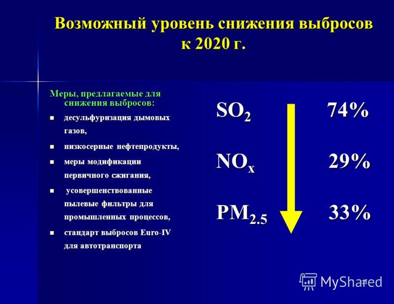 Возможный уровень снижения выбросов к 2020 г. Меры, предлагаемые для снижения выбросов: десульфуризация дымовых газов, десульфуризация дымовых газов, низкосерные нефтепродукты, низкосерные нефтепродукты, меры модификации первичного сжигания, меры мод