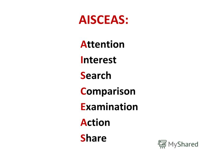 AISCEAS: Attention Interest Search Comparison Examination Action Share