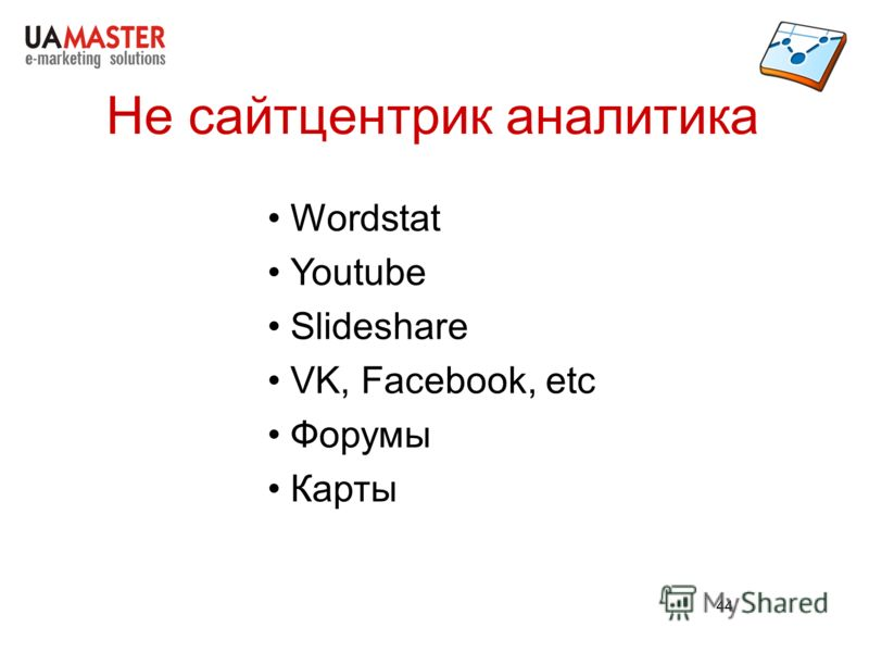 44 Не сайтцентрик аналитика Wordstat Youtube Slideshare VK, Facebook, etc Форумы Карты