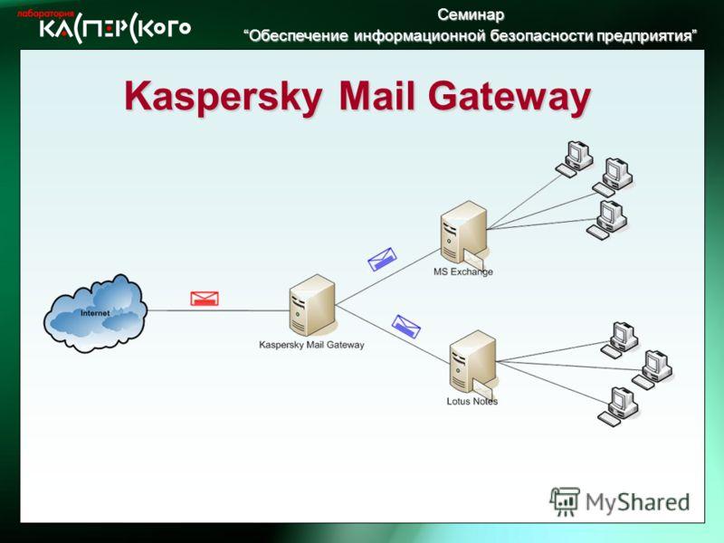 Семинар Обеспечение информационной безопасности предприятия Обеспечение информационной безопасности предприятия Kaspersky Mail Gateway