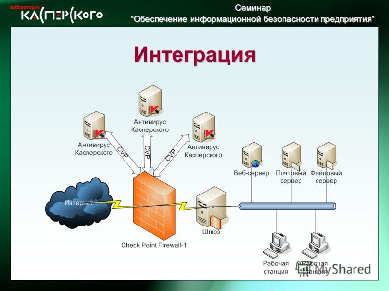 Семинар Обеспечение информационной безопасности предприятия Обеспечение информационной безопасности предприятияИнтеграция