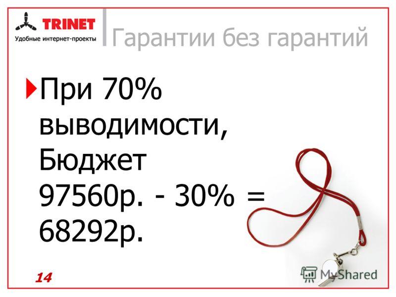 Гарантии без гарантий При 70% выводимости, Бюджет 97560р. - 30% = 68292р. 14