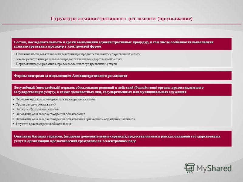Разработка проектов стандартов