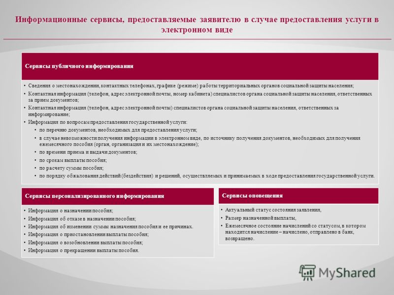 Информационные сервисы, предоставляемые заявителю в случае предоставления услуги в электронном виде Сервисы публичного информирования Сведения о местонахождении, контактных телефонах, графике (режиме) работы территориальных органов социальной защиты