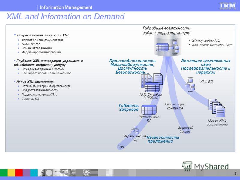 Information Management 3 Гибкость Запросов XQuery and/or SQL XML and/or Relational Data Обмен XML документами XML Столбцы В RDBMS Репозитории контента Иерархические БД Реляционные БД Цифровой Content Производительность Масштабируемость, Доступность Б