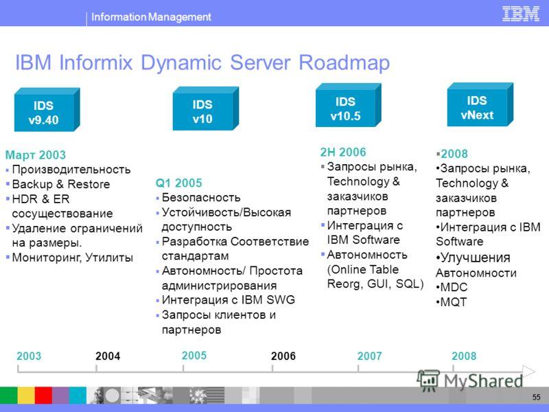 Information Management 55 2008 Запросы рынка, Technology & заказчиков партнеров Интеграция с IBM Software Улучшения Автономности MDC MQT Март 2003 Производительность Backup & Restore HDR & ER сосуществование Удаление ограничений на размеры. Мониторин