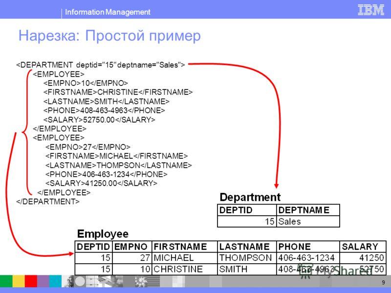 Information Management 9 Нарезка: Простой пример 10 CHRISTINE SMITH 408-463-4963 52750.00 27 MICHAEL THOMPSON 406-463-1234 41250.00