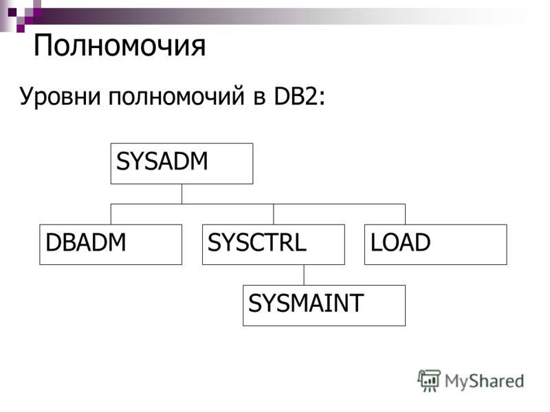 Полномочия Уровни полномочий в DB2: SYSADM DBADMSYSCTRLLOAD SYSMAINT