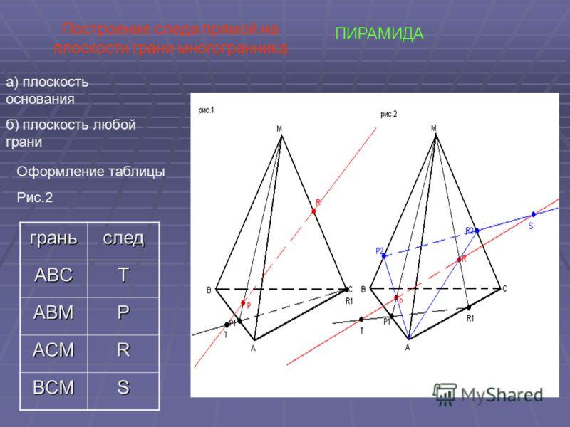 ПИРАМИДА Построение следа прямой на плоскости грани многогранника а) плоскость основания б) плоскость любой грани Оформление таблицы Рис.2 граньслед ABCT ABMP ACMR BCMS