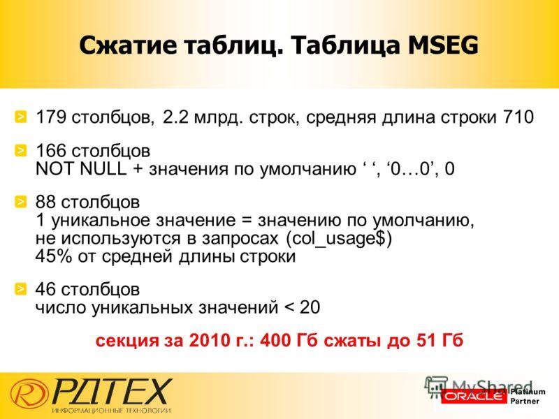 Сжатие таблиц. Таблица MSEG 179 столбцов, 2.2 млрд. строк, средняя длина строки 710 166 столбцов NOT NULL + значения по умолчанию, 0…0, 0 88 столбцов 1 уникальное значение = значению по умолчанию, не используются в запросах (col_usage$) 45% от средне