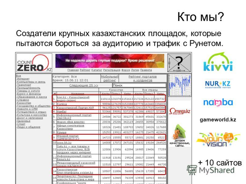 Кто мы? Создатели крупных казахстанских площадок, которые пытаются бороться за аудиторию и трафик с Рунетом. gameworld.kz + 10 сайтов
