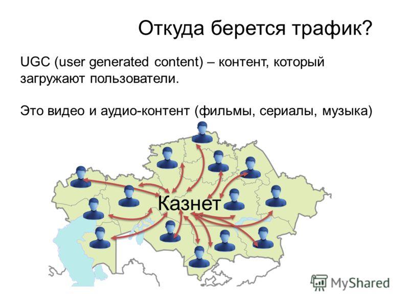 Откуда берется трафик? UGC (user generated content) – контент, который загружают пользователи. Это видео и аудио-контент (фильмы, сериалы, музыка) Казнет
