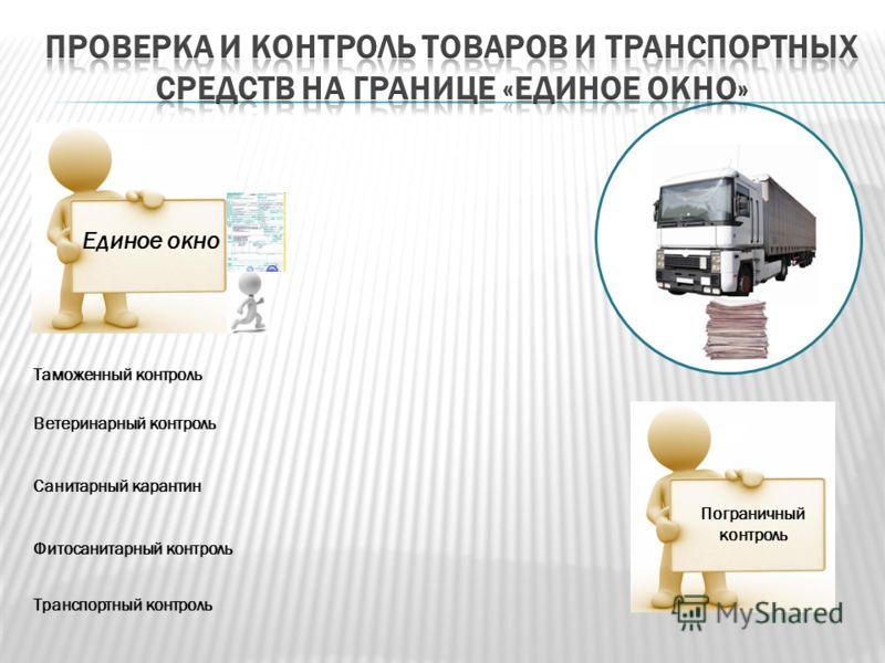 Таможенный контроль Ветеринарный контроль Фитосанитарный контроль Санитарный карантин Транспортный контроль Пограничный контроль Единое окно