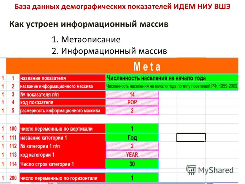 База данных демографических показателей ИДЕМ НИУ ВШЭ Как устроен информационный массив 1. Метаописание 2. Информационный массив