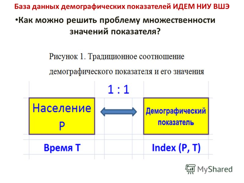 База данных демографических показателей ИДЕМ НИУ ВШЭ Как можно решить проблему множественности значений показателя?