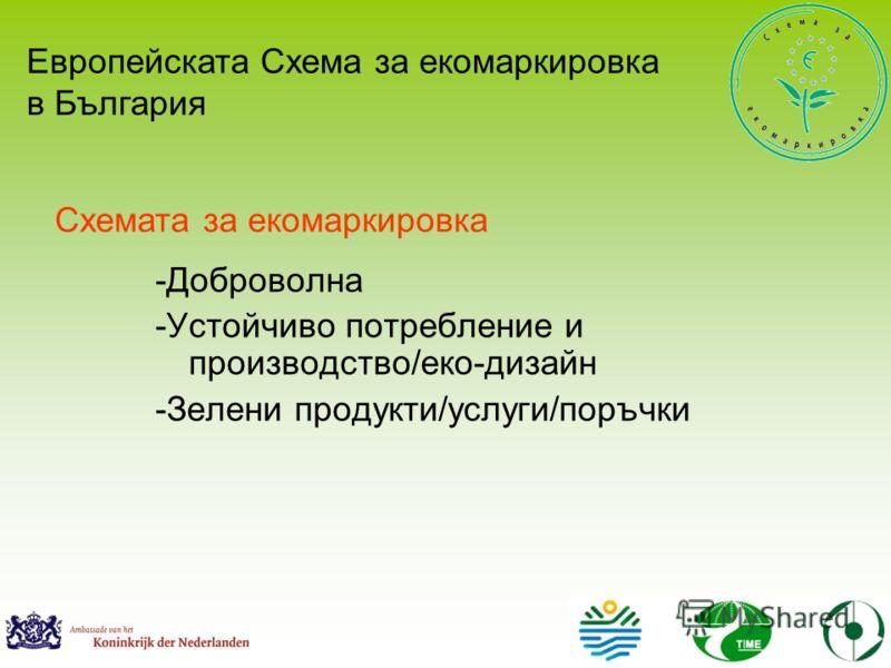 -Доброволна -Устойчиво потребление и производство/еко-дизайн -Зелени продукти/услуги/поръчки Схемата за екомаркировка Европейската Схема за екомаркировка в България