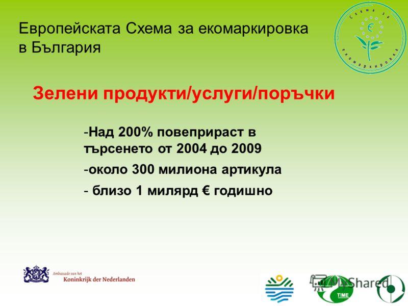 Европейската Схема за екомаркировка в България -Над 200% повеприраст в търсенето от 2004 до 2009 -около 300 милиона артикула - близо 1 милярд годишно Зелени продукти/услуги/поръчки