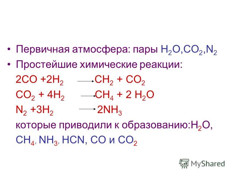 Первичная атмосфера: пары H 2 O,CO 2,N 2 Простейшие химические реакции: 2CO +2H 2 CH 2 + CO 2 CO 2 + 4H 2 CH 4 + 2 H 2 O N 2 +3H 2 2NH 3 которые приводили к образованию:H 2 O, CH 4, NH 3, HCN, CO и CO 2