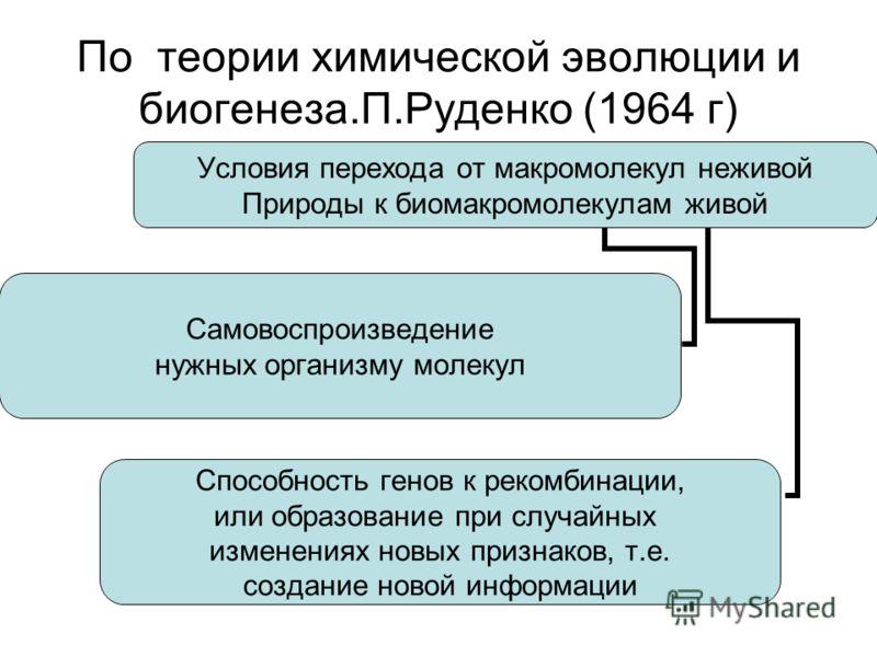 По теории химической эволюции и биогенеза.П.Руденко (1964 г) Условия перехода от макромолекул неживой Природы к биомакромолекулам живой Самовоспроизведение нужных организму молекул Способность генов к рекомбинации, или образование при случайных измен