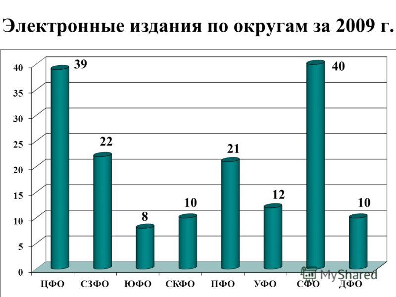 Электронные издания по округам за 2009 г.