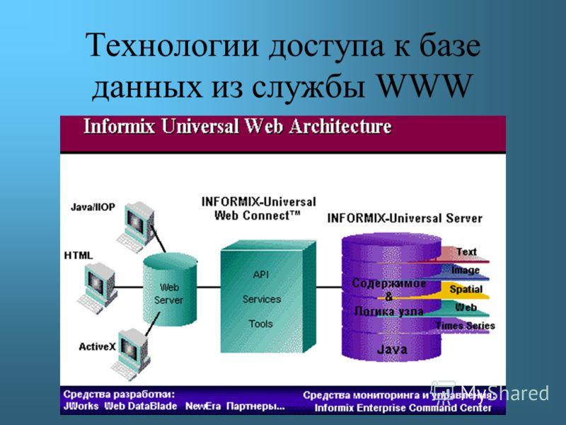 Технологии доступа к базе данных из службы WWW