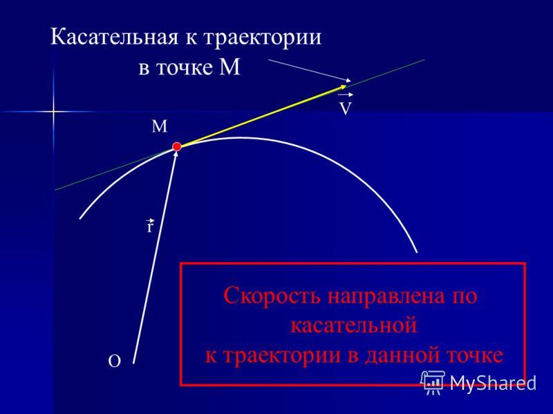 O r M V Скорость направлена по касательной к траектории в данной точке Касательная к траектории в точке М