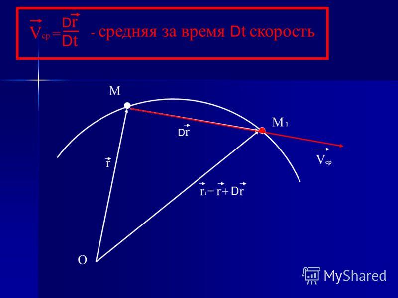 DtDt O r M DrDr r 1 = r + D r DrDr V cp = - средняя за время D t скорость V cp